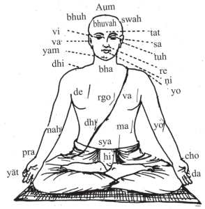 gayatri_mantra_effect_body